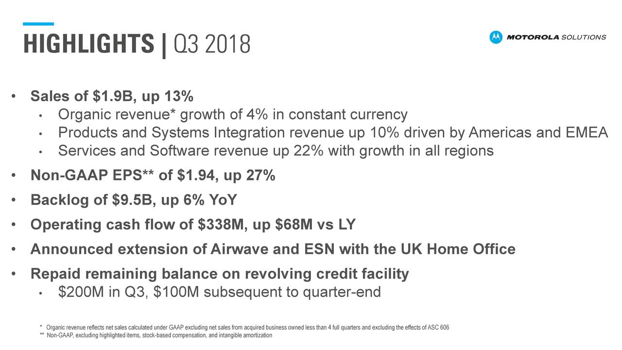 • Sales of $1.9B, up 13% • Organic revenue* growth of 4% in constant currency • Products and Systems Integration revenue up 10% driven by Americas and EMEA • Services and Software revenue up 22% with growth in all regions • Non-GAAP EPS** of $1.94, up 27% • Backlog of $9.5B, up 6% YoY • Operating cash flow of $338M, up $68M vs LY • Announced extension of Airwave and ESN with the UK Home Office • Repaid remaining balance on revolving credit facility • $200M in Q3, $100M subsequent to quarter-end * Organic revenue reflects net sales calculated under GAAP excluding net sales from acquired business owned less than 4 ful l quarters and excluding the effects ofASC 606 ** Non-GAAP, excluding highlighted items, stock-based compensation, and intangible amortization