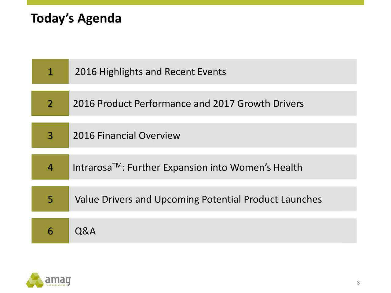 1 2016 Highlights and Recent Events 2 2016 Product Performance and 2017 Growth Drivers 3 2016 Financial Overview 4 Intrarosa : Further Expansion into Womens Health 5 Value Drivers and Upcoming Potential Product Launches 6 Q&A 3