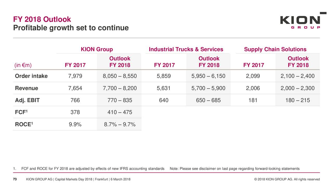 kion group analysis Growth analysis of kion group ag ( kgx   deu) the growth score is a relevant measure for the assessment of a stock attractiveness kion group ag shows a growth score of 600 the growth score for kion group ag is significantly higher than its peer group's this means that kion group ag has a significantly higher growth than its peer group.