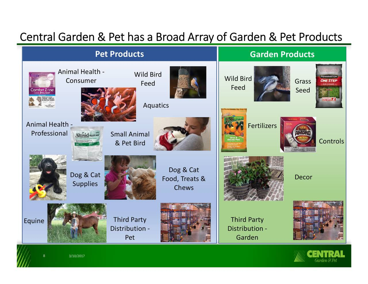 Central Garden Pet Co Cent Presents At Telsey Advisory Group 9th Annual Spring Consumer