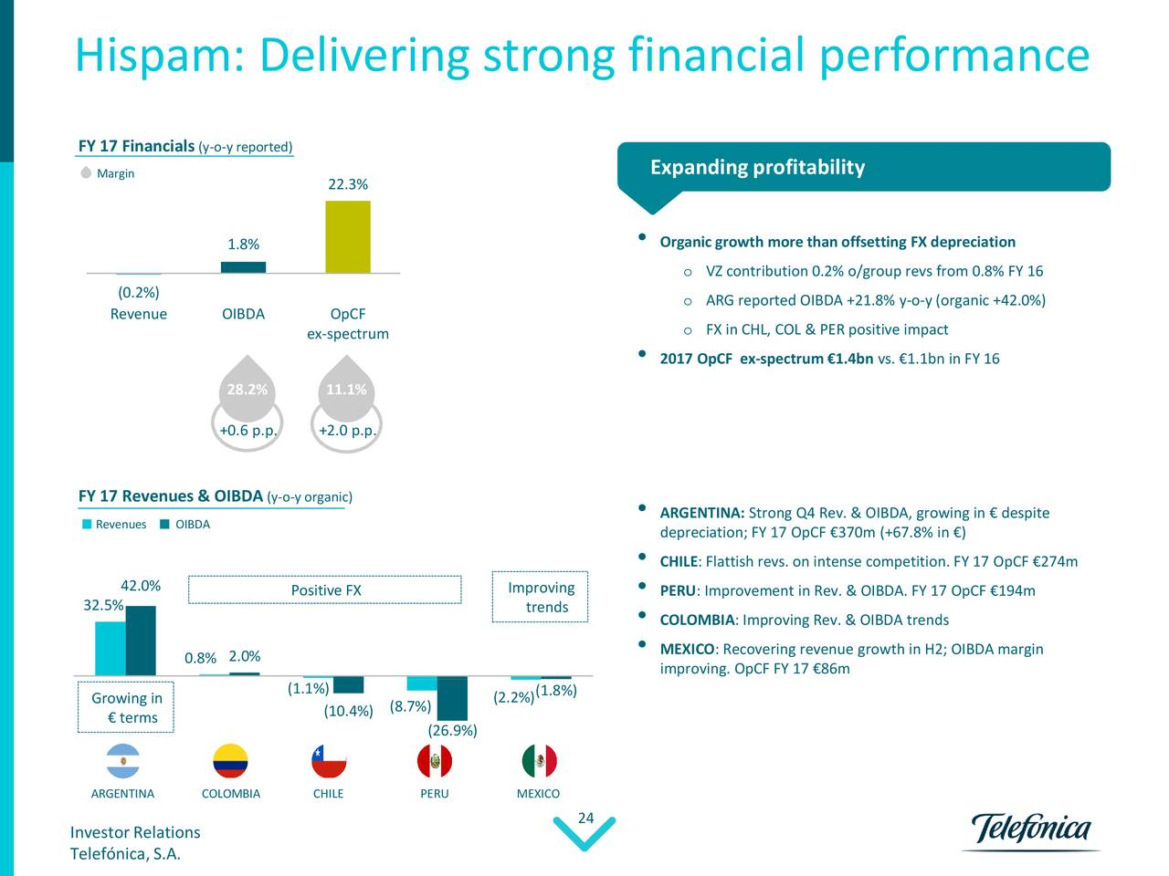 telefonica presentation and financial analysis Telefónica o2 uk limited, 260 bath road, slough, sl1 4dx, uk t +44 (0)113  272 2000 wwwo2com telefónica  differentiation on contention ratio in the  consumer market5, it is already an axis of competition in  having lower  contention ratios leading to a better experience  leave the presentation of.