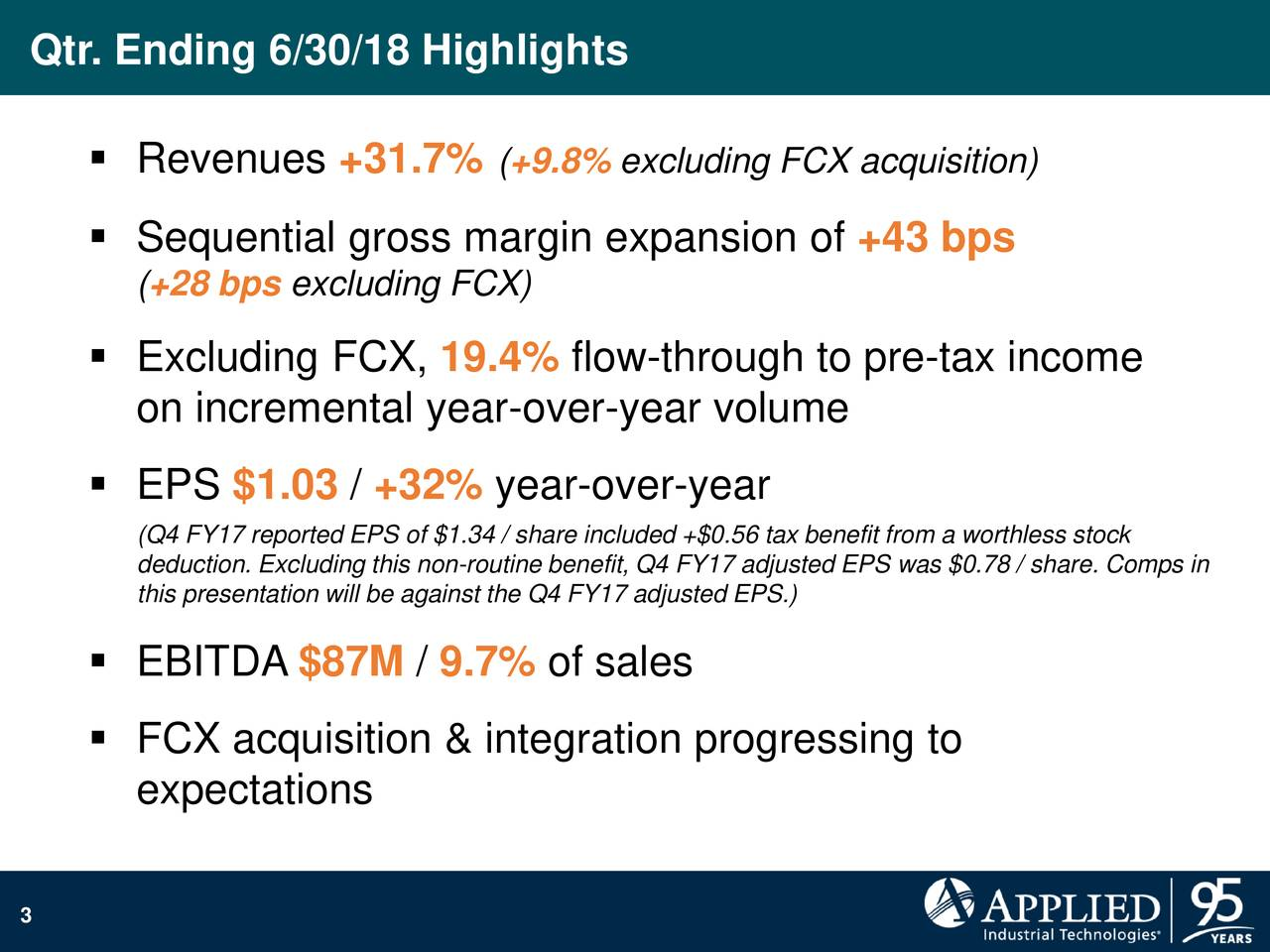  Revenues +31.7% (+9.8% excluding FCX acquisition)  Sequential gross margin expansion of +43 bps (+28 bps excluding FCX)  Excluding FCX, 19.4% flow-through to pre-tax income on incremental year-over-year volume  EPS $1.03 / +32% year-over-year (Q4 FY17 reported EPS of $1.34 / share included +$0.56 tax benefit from a worthless stock this presentation will be against the Q4 FY17 adjusted EPS.)ted EPS was $0.78 / share. Comps in  EBITDA $87M / 9.7% of sales  FCX acquisition & integration progressing to expectations 3