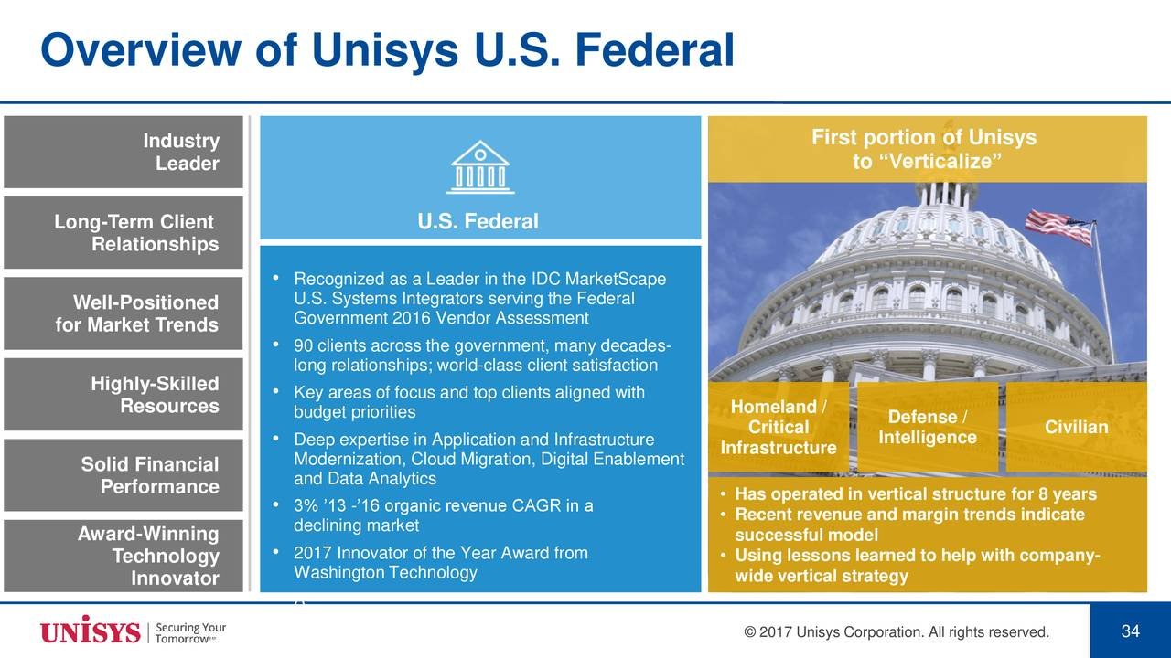 an overview of the federal government The government website where federal agencies post discretionary funding opportunities and grantees find and apply for them.
