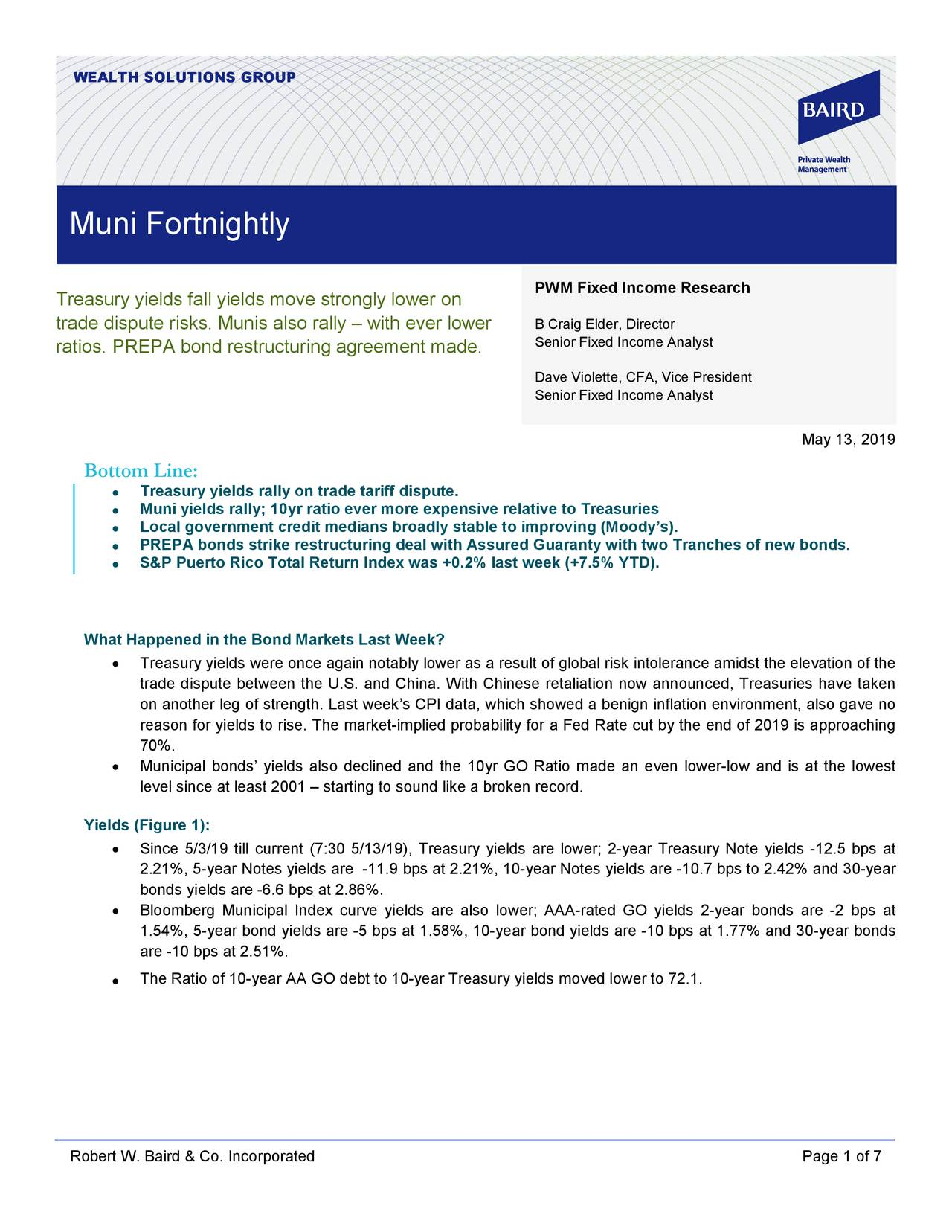 Muni Fortnightly PWM Fixed Income Research Treasury yields fall yields move strongly lower on trade dispute risks. Munis also rally – with ever lower David N. Violette, CFA, Vice President Senior Fixed Income Analyst ratios. PREPA bond restructuring agreement made. Senior Fixed Income Analyst Dave Violette, CFA, Vice President Senior Fixed Income Analyst May 13, 2019 Bottom Line: Treasury yields rally on trade tariff dispute. • • Muni yields rally; 10yr ratio ever more expensive relative to Treasuries • Local government credit medians broadly stable to improving (Moody's). • PREPA bonds strike restructuring deal with Assured Guaranty with two Tranches of new bonds. • S&P Puerto Rico Total Return Index was +0.2% last week (+7.5% YTD). What Happened in the Bond Markets Last Week? • Treasury yields were once again notably lower as a result of global risk intolerance amidst the elevation of the trade dispute between the U.S. and China. With Chinese retaliation now announced, Treasuries have taken on another leg of strength. Last week's CPI data, which showed a benign inflation environment, also gave no reason for yields to rise. The market-implied probability for a Fed Rate cut by the end of 2019 is approaching 70%. • Municipal bonds' yields also declined and the 10yr GO Ratio made an even lower -low and is at the lowest level since at least 2001 – starting to sound like a broken record. Yields (Figure 1): • Since 5/3/19 till current (7:30 5/13/19), Treasury yields are lower;year Treasury Note yields - 12.5 bps at 2.21%, 5-year Notes yields are -11.9 bps at 2.21%, 10-year Notes yields are -10.7 bps to 2.42% and 30-year bonds yields are -6.6 bps at 2.86%. • Bloomberg Municipal Index curve yields are also lower; AAA -rated GO yields 2- year bonds are - 2 bps at 1.54%, 5-year bond yields are -5 bps at 1.58%, 10-year bond yields are -10 bps at 1.77% and 30-year bonds are -10 bps at 2.51%. • The Ratio of 10-year AA GO debt to 10-year Treasury yields moved lower to 72.1. Robe