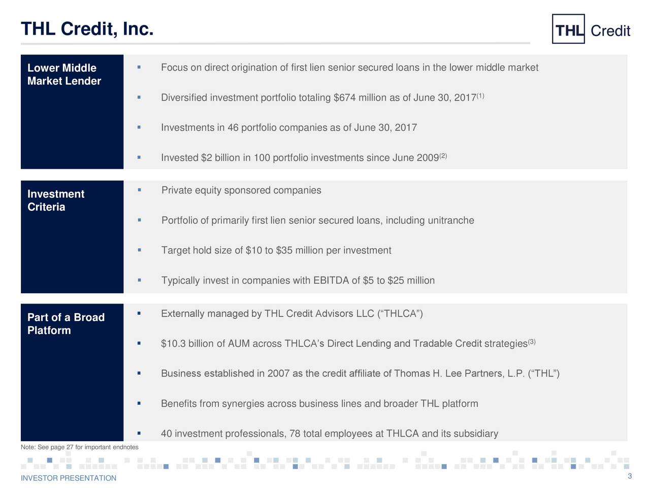 Lower Middle  Focus on direct origination of first lien senior secured loans in the lower middle market Market Lender Diversified investment portfolio totaling $674 million as of June 30, 20171) Investments in 46 portfolio companies as of June 30, 2017 Invested $2 billion in 100 portfolio investments since June 2009 (2) Investment  Private equity sponsored companies Criteria Portfolio of primarily first lien senior secured loans, including unitranche Target hold size of $10 to $35 million per investment Typically invest in companies with EBITDA of $5 to $25 million Externally managed by THL Credit Advisors LLC (THLCA) Part of a Broad Platform (3) $10.3 billion of AUM across THLCAs Direct Lending and Tradable Credit strategies Business established in 2007 as the credit affiliate of Thomas H. Lee Partners, L.P. (THL) Benefits from synergies across business lines and broader THL platform 40 investment professionals, 78 total employees at THLCA and its subsidiary Note: See page 27 for important endnotes INVESTOR PRESENTATION 3
