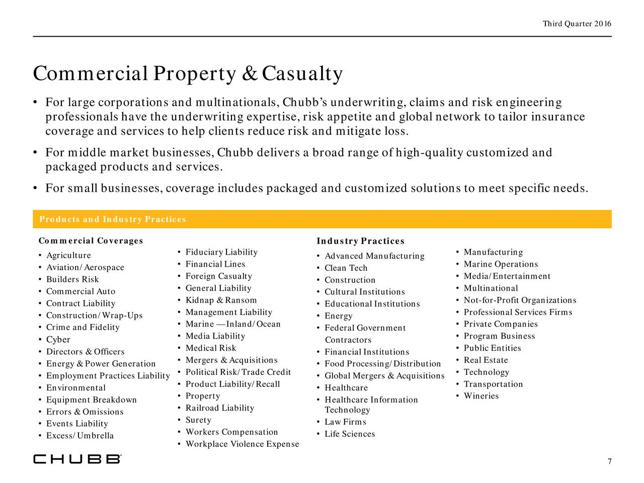 High Risk Property Insurance Companies