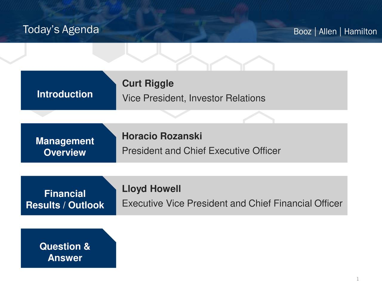 Curt Riggle Introduction Vice President, Investor Relations Management Horacio Rozanski Overview President and Chief Executive Officer Lloyd Howell Financial Results / Outlook Executive Vice President and Chief Financial Officer Question & Answer 1
