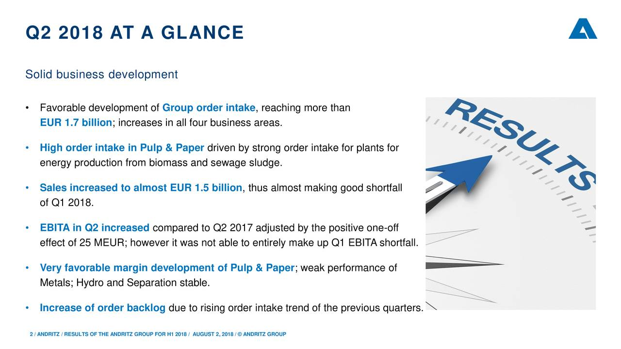 Solid business development • Favorable development of Group order intake, reaching more than EUR 1.7 billion; increases in all four business areas. • High order intake in Pulp & Paper driven by strong order intake for plants for energy production from biomass and sewage sludge. • Sales increased to almost EUR 1.5 billion, thus almost making good shortfall of Q1 2018. • EBITA in Q2 increased compared to Q2 2017 adjusted by the positive one-off effect of 25 MEUR; however it was not able to entirely make up Q1 EBITA shortfall. • Very favorable margin development of Pulp & Paper; weak performance of Metals; Hydro and Separation stable. • Increase of order backlog due to rising order intake trend of the previous quarters. 2 / ANDRITZ / RESULTS OF THE ANDRITZ GROUP FOR H1 2018 / AUGUST 2, 2018 / © ANDRITZ GROUP
