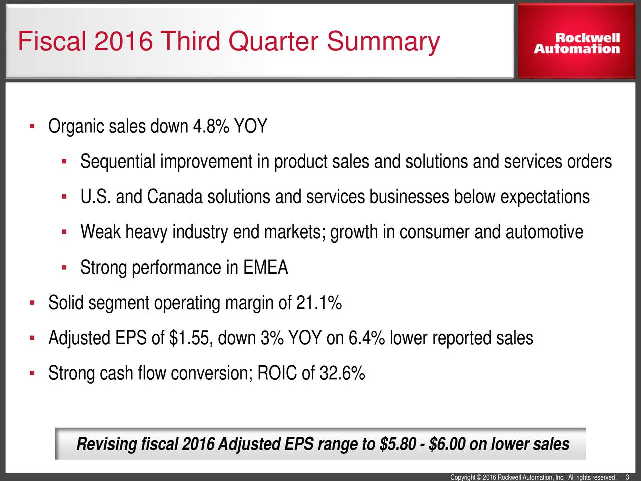 Organic sales down 4.8% YOY Sequential improvement in product sales and solutions and services orders U.S. and Canada solutions and services businesses below expectations Weak heavy industry end markets; growth in consumer and automotive Strong performance in EMEA Solid segment operating margin of 21.1% Adjusted EPS of $1.55, down 3% YOY on6.4% lower reported sales Strong cash flow conversion; ROIC of 32.6% Revising fiscal 2016 Adjusted EPS range to $5.80- $6.00 on lower sales