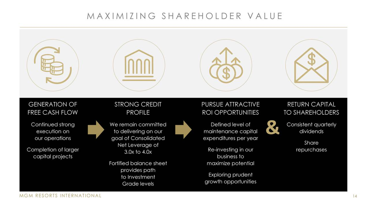 mgm resorts (mgm) investor presentation - slideshow - mgm resorts