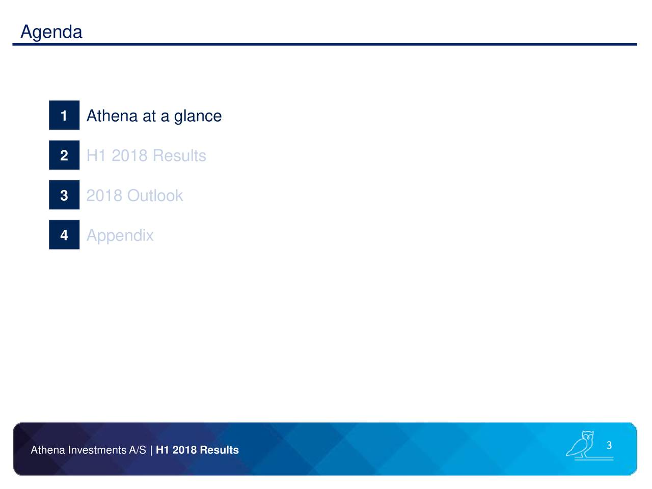 1 Athena at a glance 2 H1 2018 Results 3 2018 Outlook 4 Appendix 3 Athena Investments A/S | H1 2018 Results