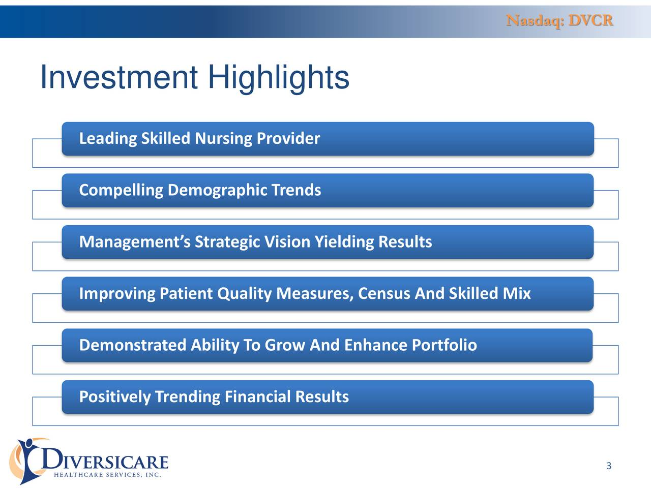 Investment Highlights Leading Skilled Nursing Provider Compelling Demographic Trends Managements Strategic Vision Yielding Results Improving Patient Quality Measures, Census And Skilled Mix Demonstrated Ability To Grow And Enhance Portfolio Positively Trending Financial Results 3
