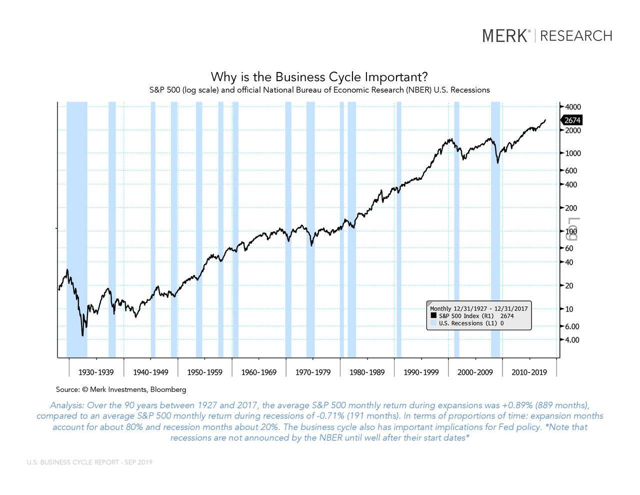 Chart - 2/1/2019