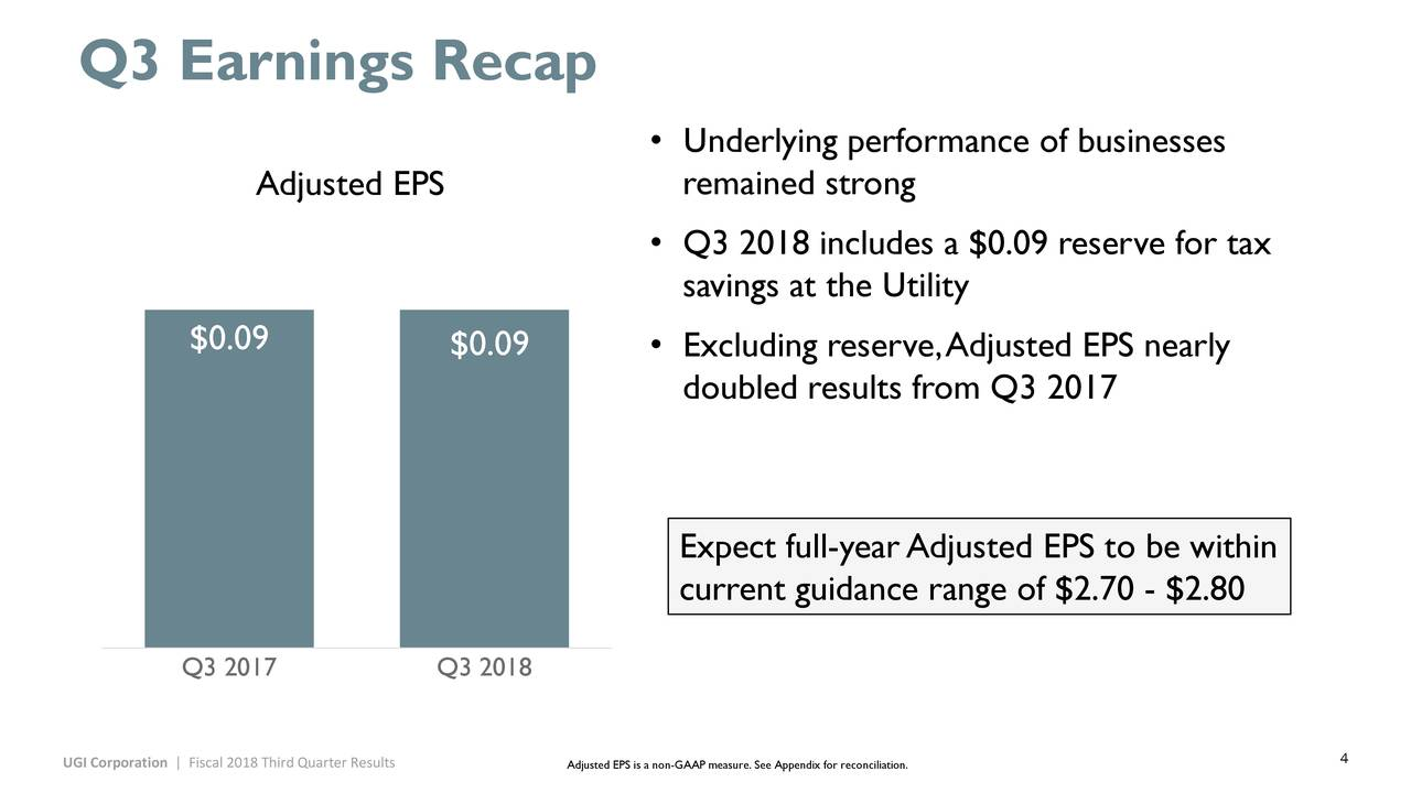 Amerigas Partners Lp 2018 Q3 Results Earnings Call Slides