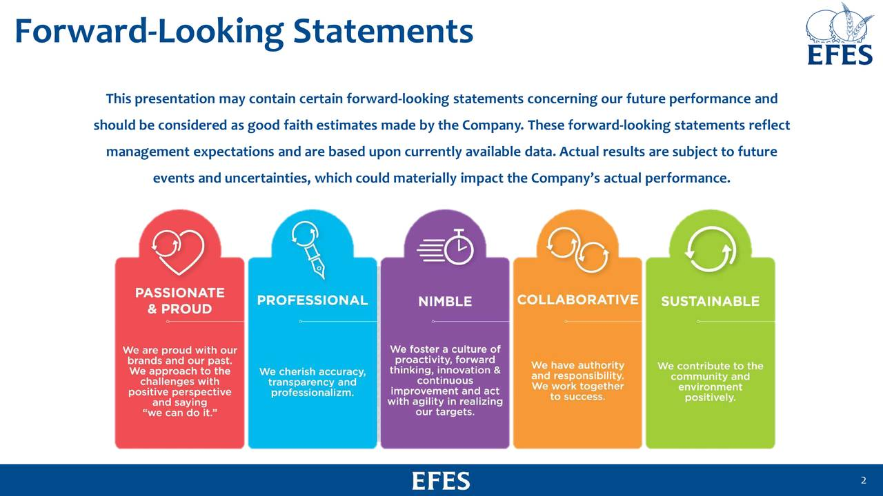 This presentation may contain certain forward-looking statements concerning our future performance and should be considered as good faith estimates made by the Company. These forward-looking statements reflect management expectations and are based upon currently available data. Actual results are subject to future events and uncertainties, which could materially impact the Company's actual performance. 2