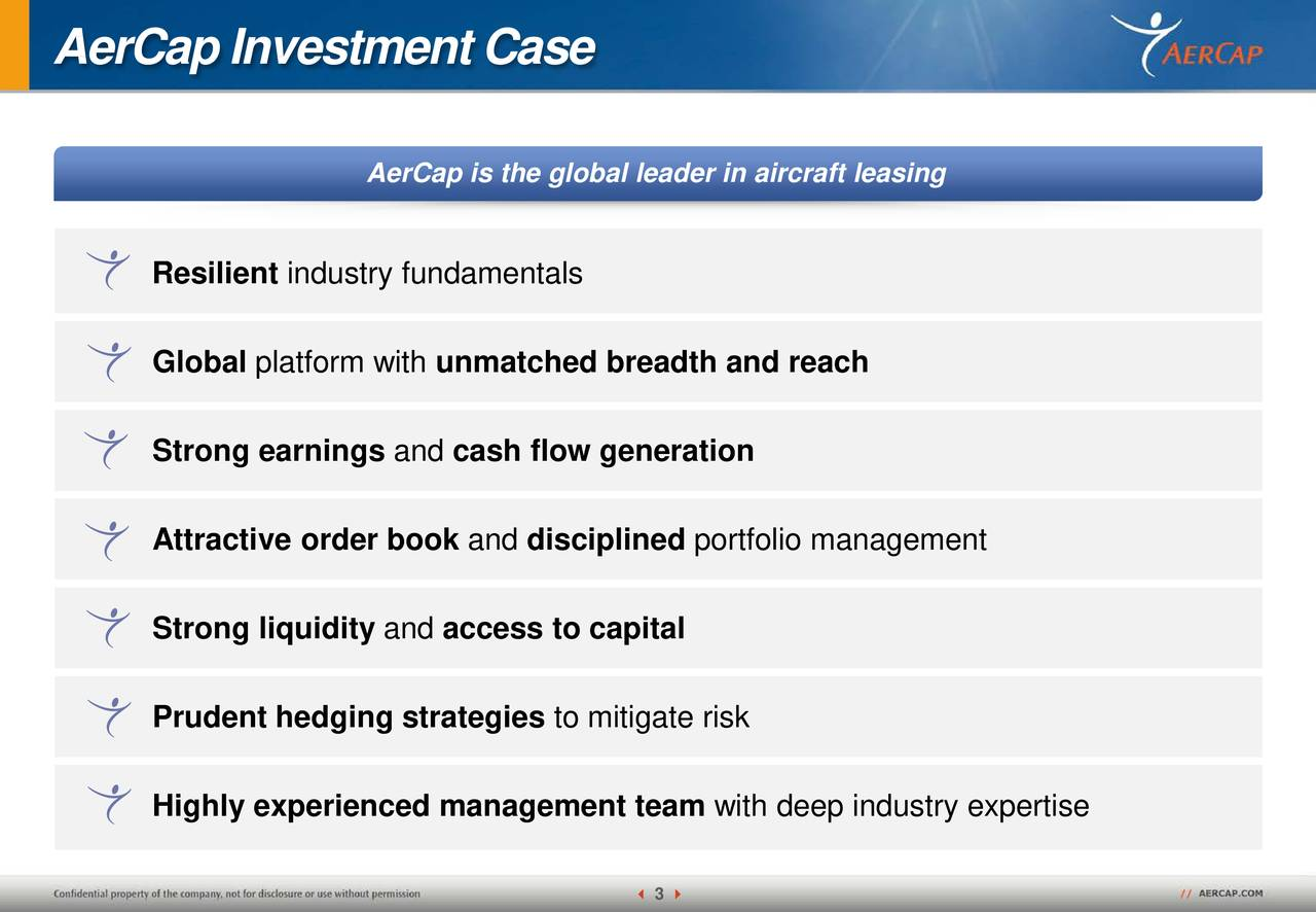 AerCap is the global leader in aircraft leasing Resilient industry fundamentals Global platform with unmatched breadth and reach Strong earnings and cash flow generation Attractive order book and disciplined portfolio management Strong liquidity and access to capital Prudent hedging strategies to mitigate risk Highly experienced management team with deep industry expertise