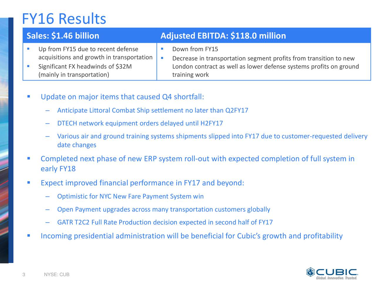 Sales: $1.46 billion Adjusted EBITDA: $118.0 million Up from FY15 due to recent defense  Down from FY15 acquisitions and growth in transportaionDecrease in transportation segment profits from transition to new Significant FX headwinds of $32M London contract as well as lower defense systems profits on ground (mainly in transportation) training work Update on major items that caused Q4 shortfall: Anticipate Littoral Combat Ship settlement no later than Q2FY17 DTECH network equipment orders delayed until H2FY17 Various air and ground training systems shipments slipped into FY17 due to customer-requested delivery date changes Completed next phase of new ERP system roll-out with expected completion of full system in early FY18 Expect improved financial performance in FY17 and beyond: Optimistic for NYC New Fare Payment System win Open Payment upgrades across many transportation customers globally GATR T2C2 Full Rate Production decision expected in second half of FY17 Incoming presidential administration will be beneficial for Cubics growth and profitability 3 NYSE: CUB