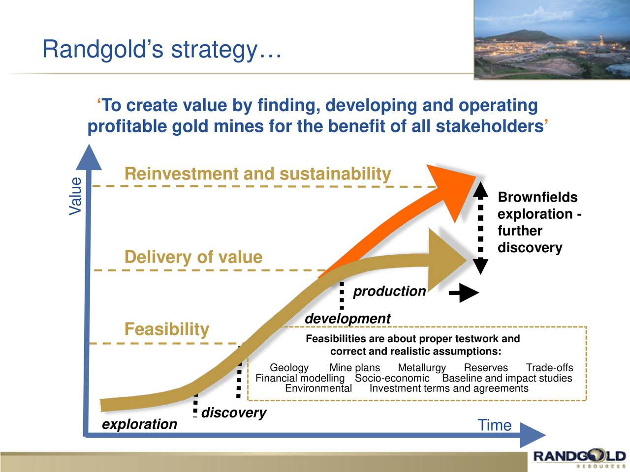 Randgold resources gold investor presentation slideshow to create value by finding developing and operating profitable gold mines for the benefit of buycottarizona