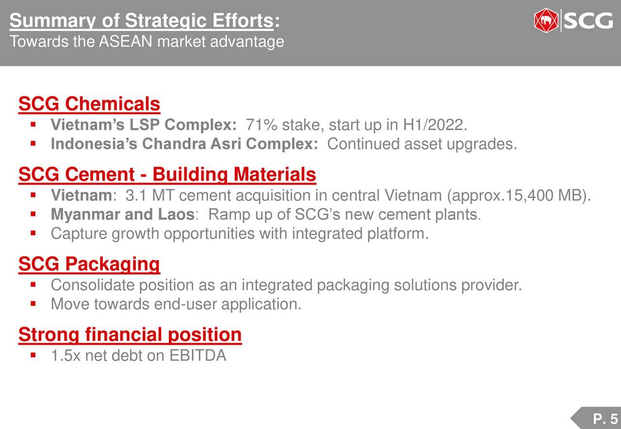 The Siam Cement Public Company (SCVPY) Investor Presentation