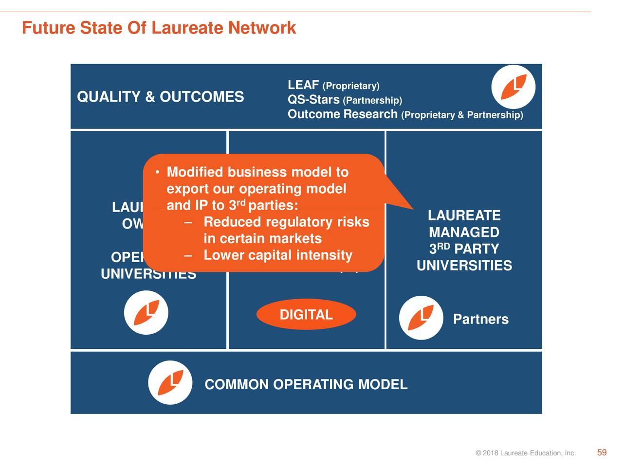 Laureate Education (LAUR) Investor Presentation - Slideshow - Laureate  Education (NASDAQ LAUR)   Seeking Alpha 8a9c8f5a6e