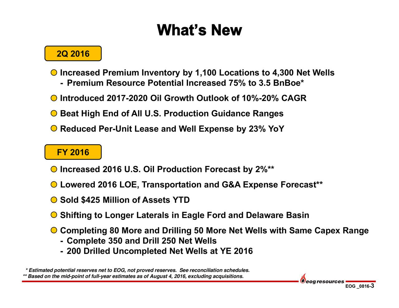 EOG _0816- Net Wells with Same Capex Range as of August 4, 2016, excluding acquisitions. 2Q 2016-PrnmruduatiiuuFY 2016eoswer2012fio- -om00Dteied0ancdDmilltedN * ** Based on the mid-point of full-year estimatesved reserves. See reconciliation schedules.