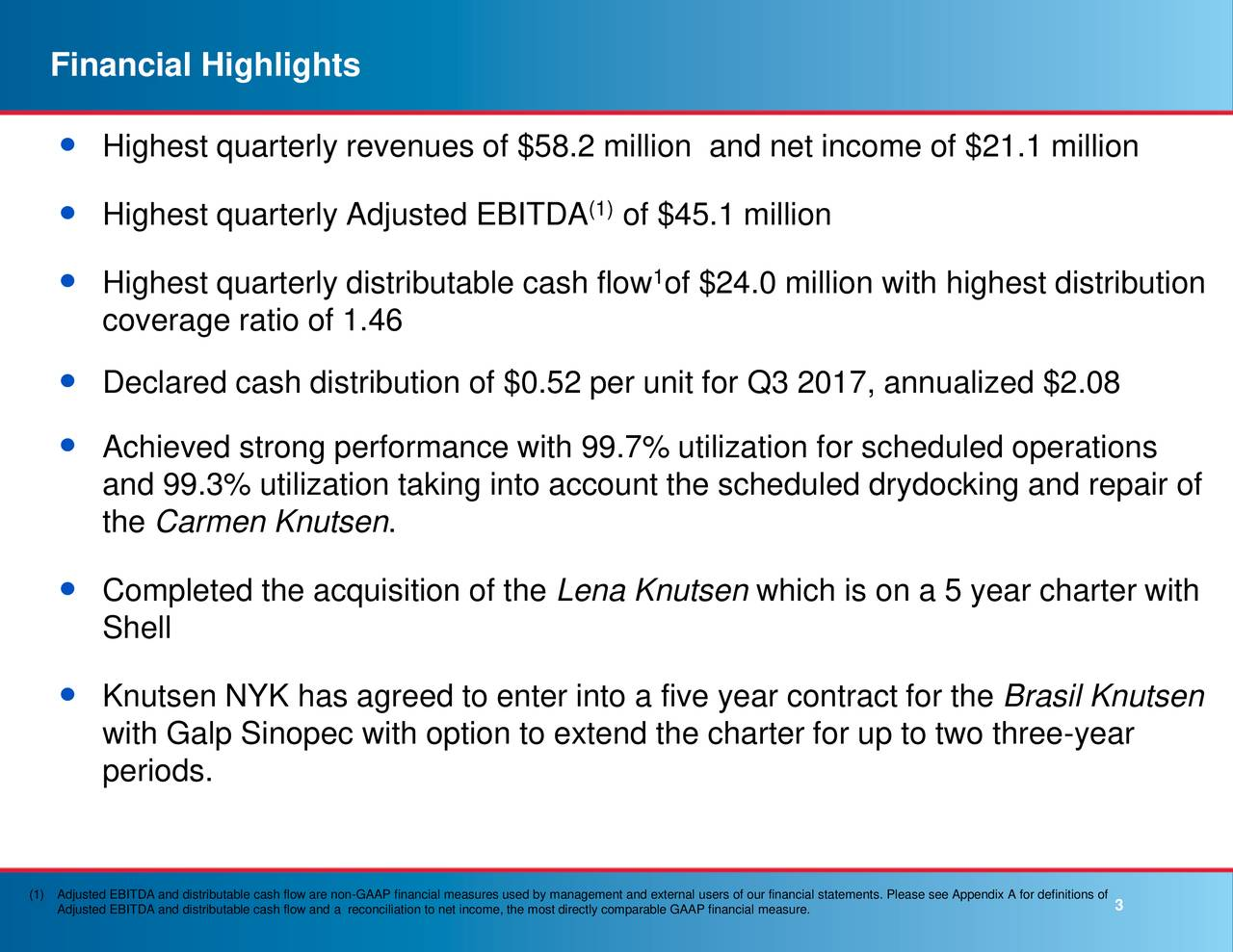  Highest quarterly revenues of $58.2 million and net income of $21.1 million (1)  Highest quarterly Adjusted EBITDA of $45.1 million  Highest quarterly distributable cash flow of $24.0 million with highest distribution coverage ratio of 1.46  Declared cash distribution of $0.52 per unit for Q3 2017, annualized $2.08  Achieved strong performance with 99.7% utilization for scheduled operations and 99.3% utilization taking into account the scheduled drydocking and repair of the Carmen Knutsen.  Completed the acquisition of the Lena Knutsen which is on a 5 year charter with Shell  Knutsen NYK has agreed to enter into a five year contract for the Brasil Knutsen with Galp Sinopec with option to extend the charter for up to two three-year periods. (1Adjusted EBITDA and distributable cash flow are non-GAAP financial measures used by management and external users of our financial statements. Please see Appendix A for definitions of Adjusted EBITDA and distributable cash flow and a reconciliation to net income, the most directly comparable GAAP financial measure.