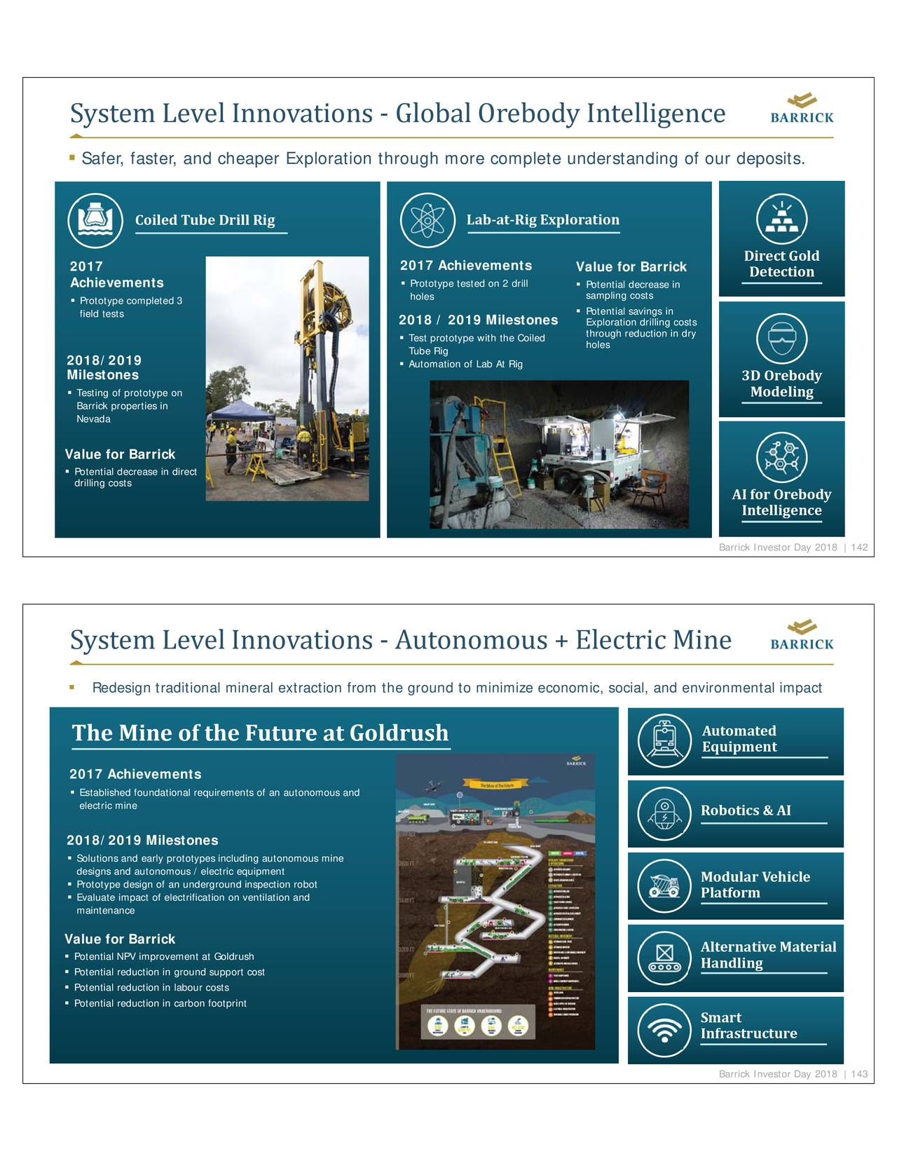 barrick gold field report Integrated annual reports - gold fields - corporate webite - our vision is to be the global leader in sustainable gold mining.