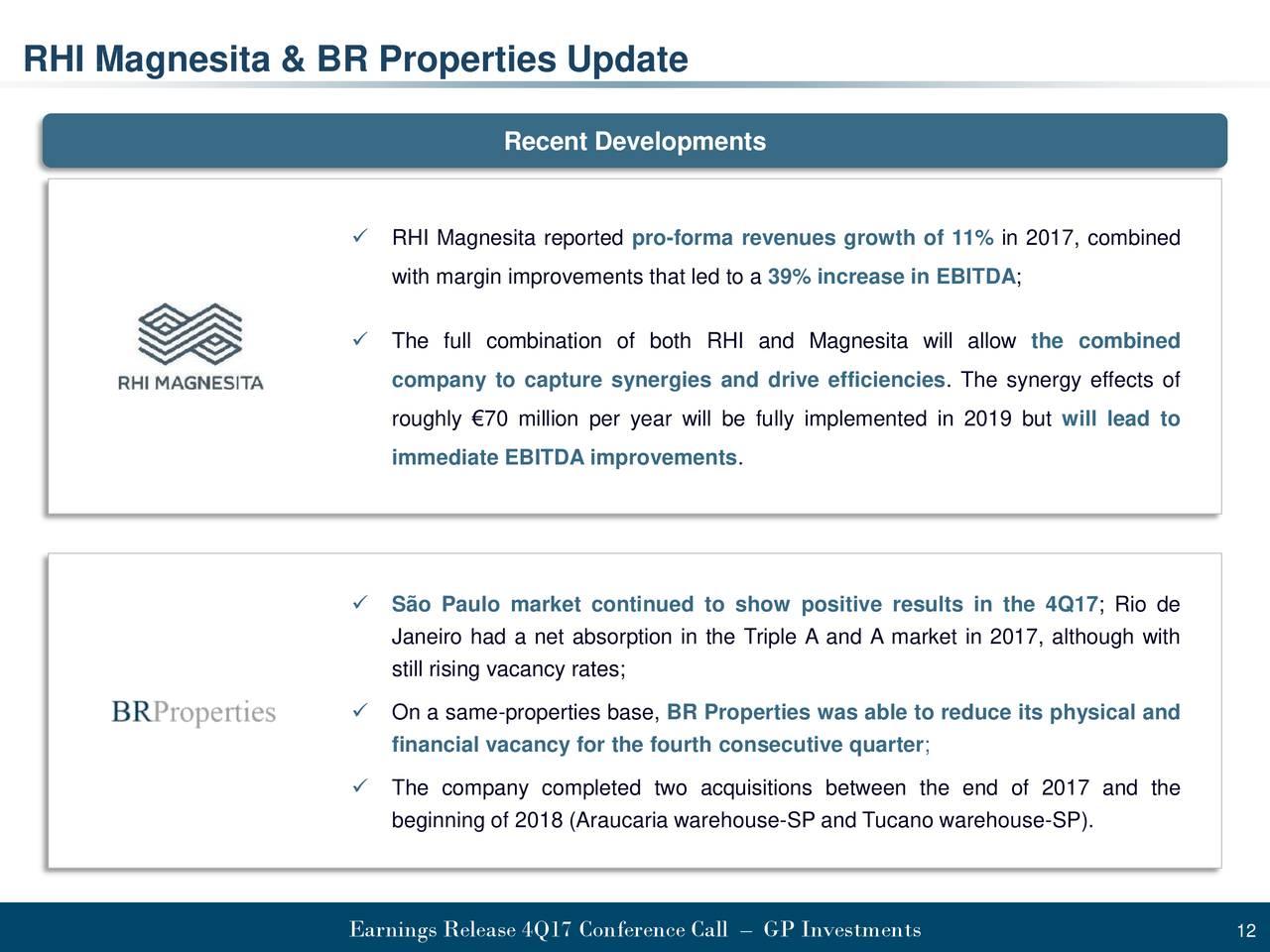 gp investments br properties ticker