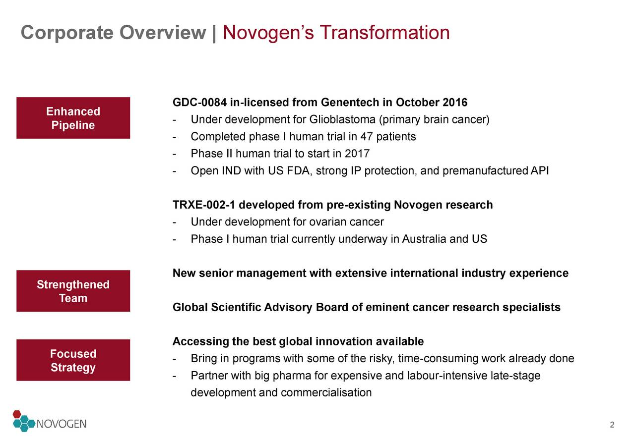 GDC-0084 in-licensed from Genentech in October 2016 Enhanced - Under development for Glioblastoma (primary brain cancer) Pipeline - Completed phase I human trial in 47 patients - Phase II human trial to start in 2017 - Open IND with US FDA, strong IP protection, and premanufactured API TRXE-002-1 developed from pre-existing Novogen research - Under development for ovarian cancer - Phase I human trial currently underway in Australia and US New senior management with extensive international industry experience Strengthened Team Global Scientific Advisory Board of eminent cancer research specialists Accessing the best global innovation available Focused - Bring in programs with some of the risky, time-consuming work already done Strategy - Partner with big pharma for expensive and labour-intensive late-stage development and commercialisation 2