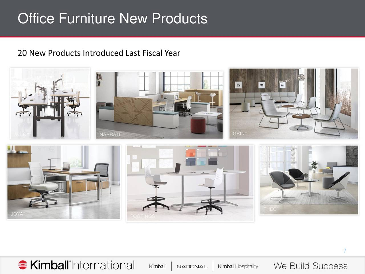 Kimball International, Inc. 2018 Q1   Results   Earnings Call Slides    Kimball International, Inc. (NASDAQ:KBAL) | Seeking Alpha