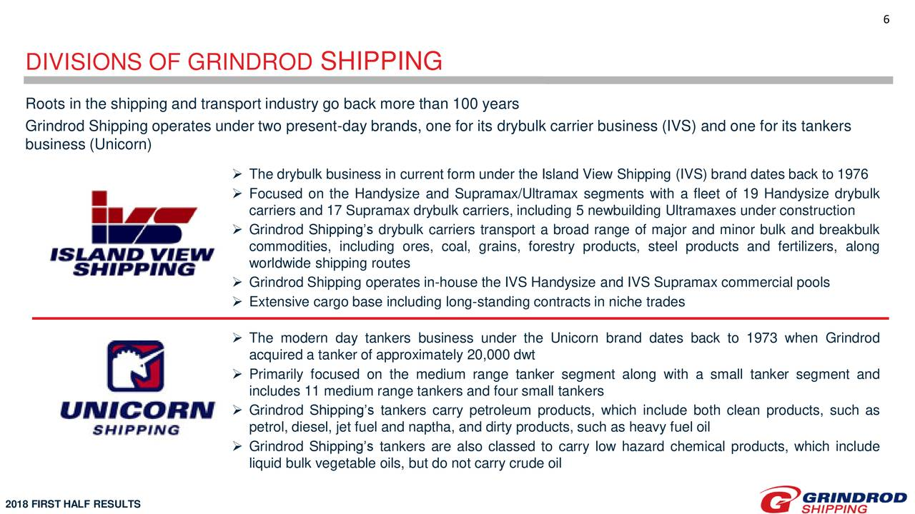 Grindrod Shipping Holdings Ltd  2018 Q2 - Results - Earnings Call