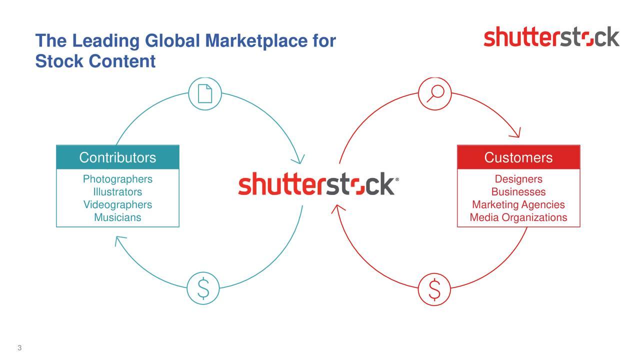 Stock Content Contributors Customers Photographers Designers Illustrators Businesses Videographers Marketing Agencies Musicians Media Organizations 3