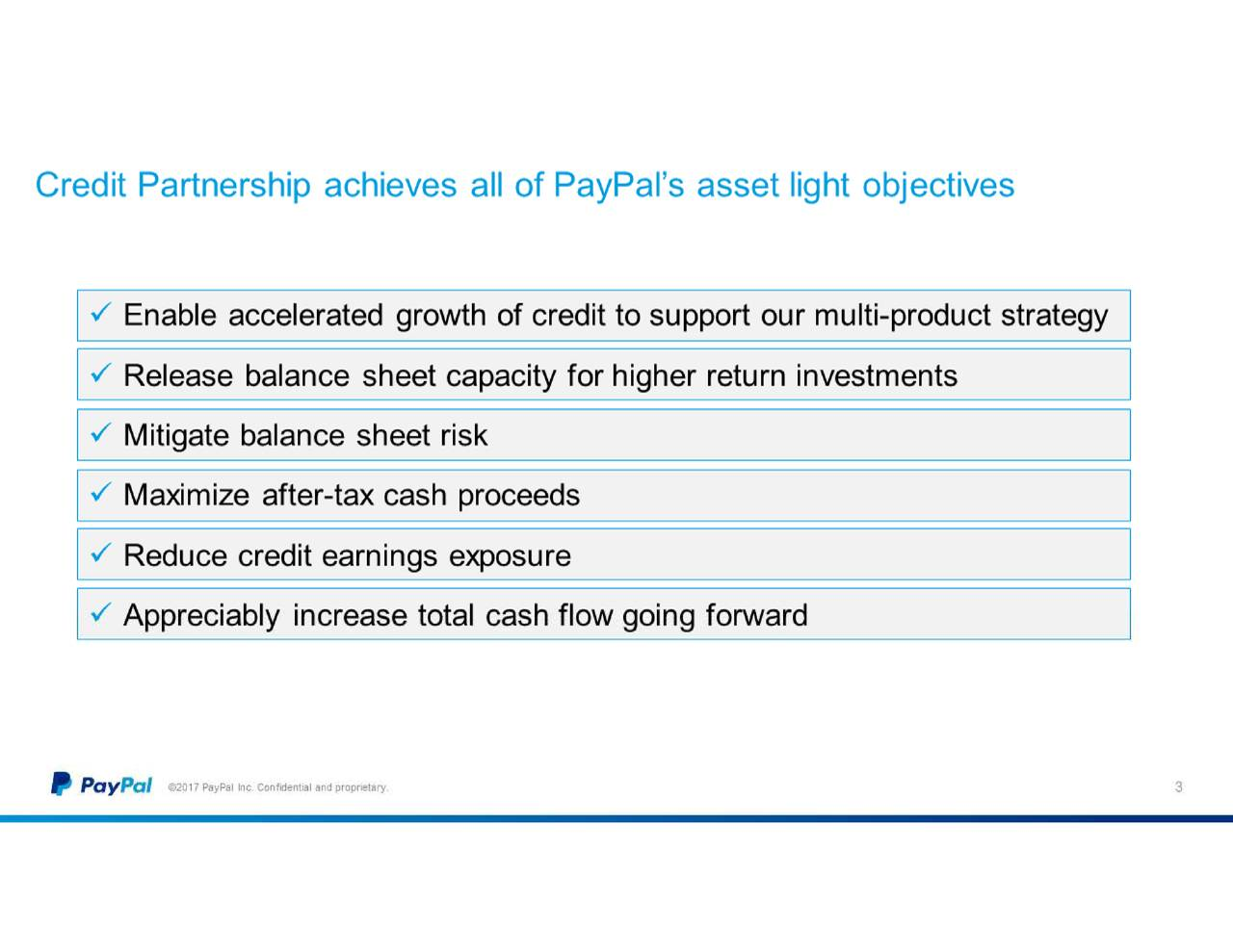 Pypl Quote Paypal Pypl Sells Cosumer Credit Portfolio To Synchrony