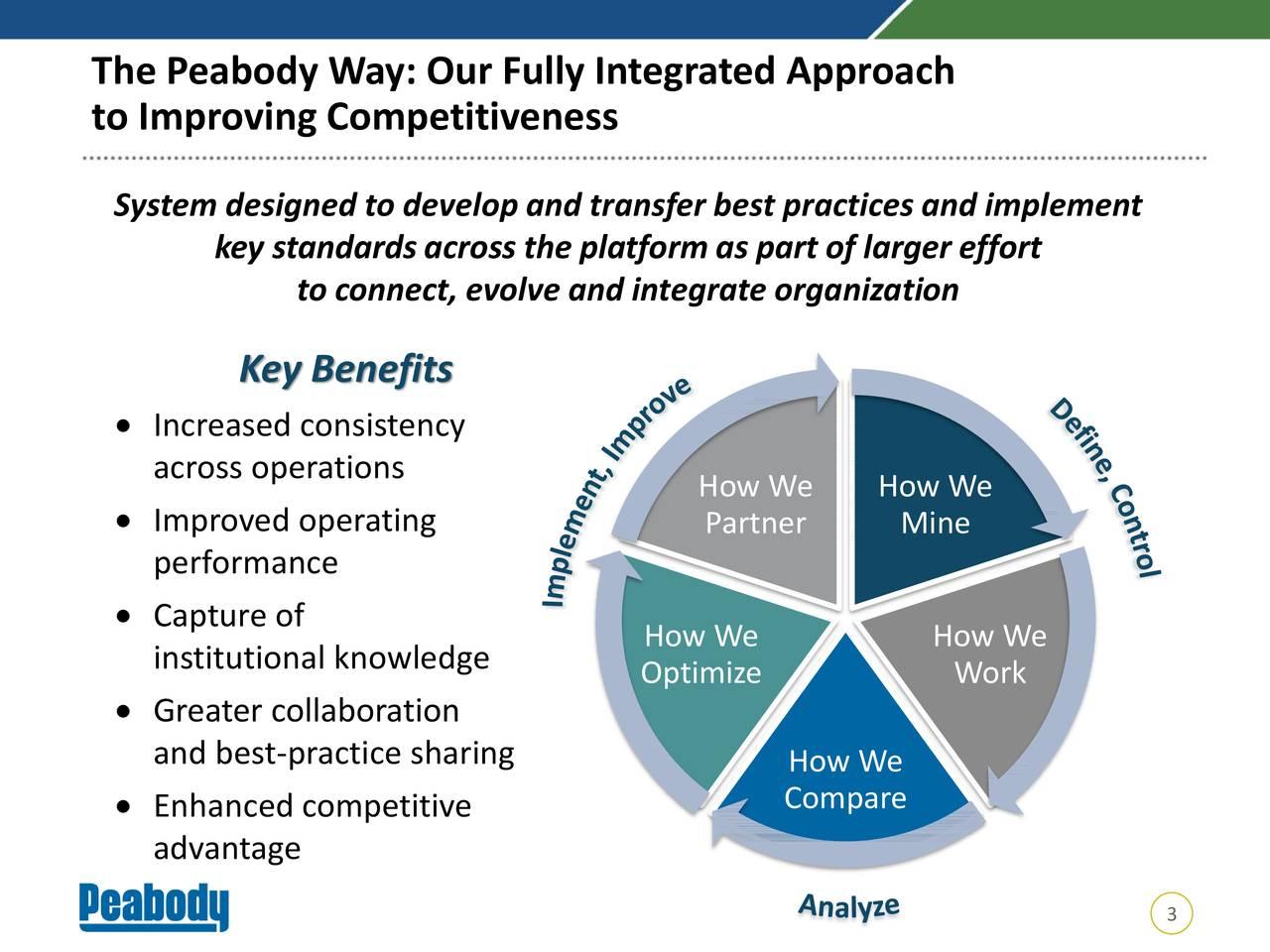 Peabody Energy (BTU) Investor Presentation - Slideshow - Peabody ...