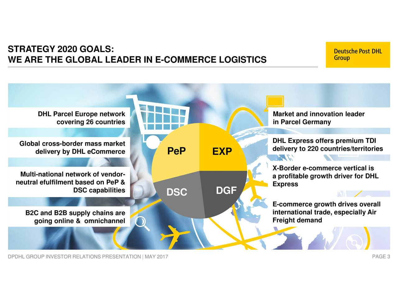 MainkPtrDHLelxpr-aoodeicou-treeratorgtcalie,rLescivlrAllir EXP DGF PeP DSC 017 DSC capabilities covering 26 countries DHL Parcel Europe network delivery by DHL eCogoing online & omnichannel B2C and B2B supply chains are Global cross-border mass marketof vendor- neutral efulfilment based on PeP & STWRAETAEG YT 20E0G GOOABLAL:LEADER IN E-COMMER DPEHLGROUPIITECTSR RELATIONS PRESENTATION | MAY 2