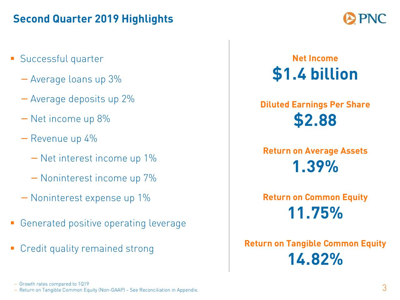 The PNC Financial Services Group, Inc  2019 Q2 - Results - Earnings
