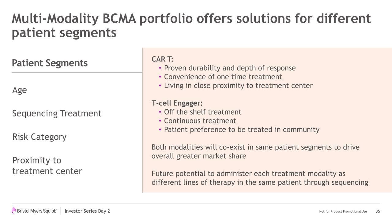 La cartera BCMA multimodal ofrece soluciones para diferentes