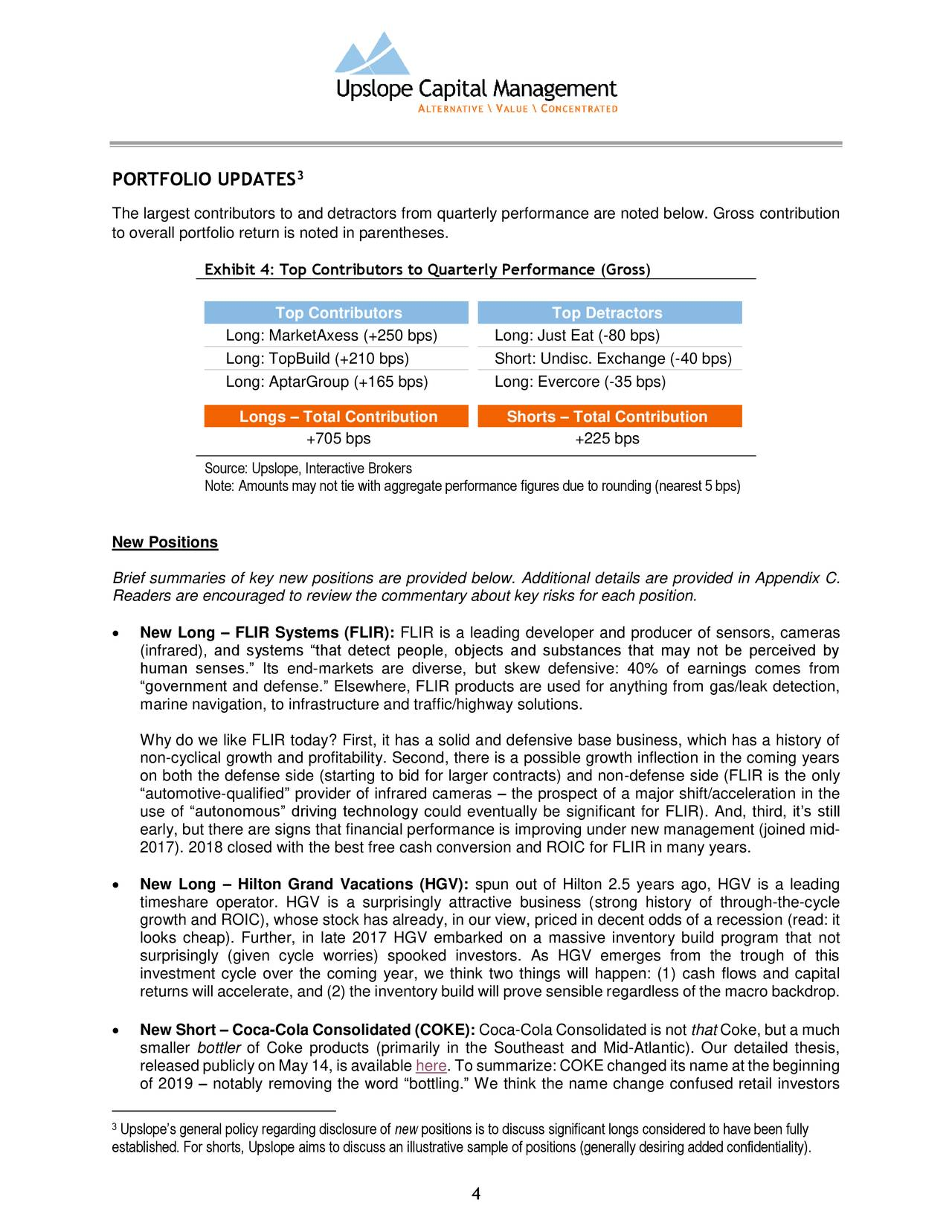 Upslope Capital Q2 2019 Investor Letter | Seeking Alpha