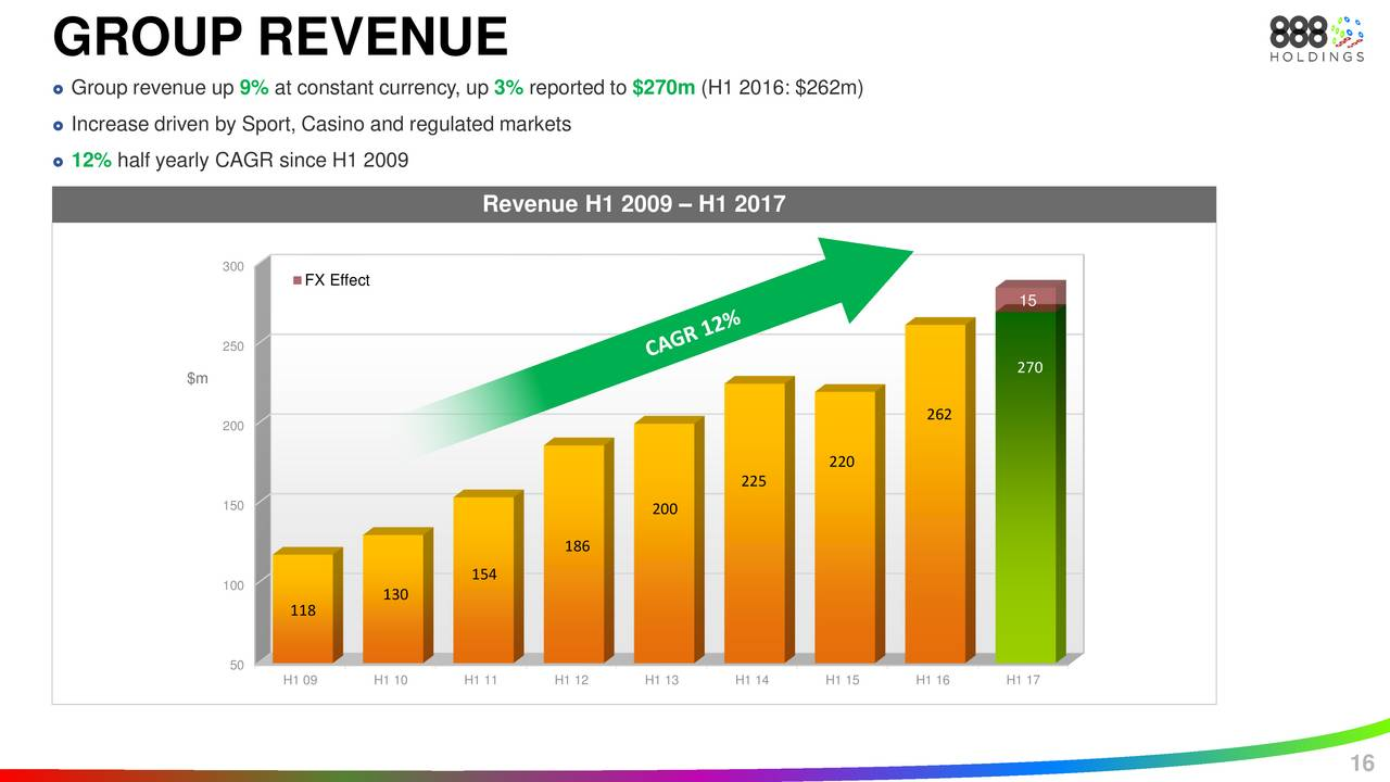 hca 270 grouping revenue by payer source Hca 270 week 2 contractual allowances grouping revenue and expenses retains for them sci 207 sci207 week 3 quiz executives, candidates, and visitors wish to touch bis.