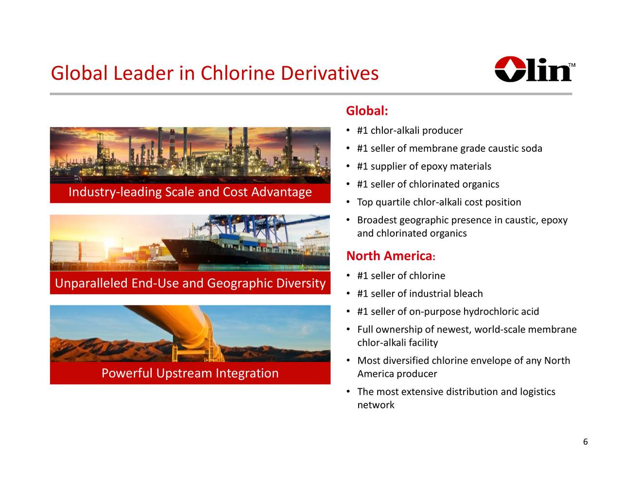 the chlor alkali industry The main products of the chlor alkali market are chlorine gas, caustic soda (sodium hydroxide), and soda ash (sodium carbonate).
