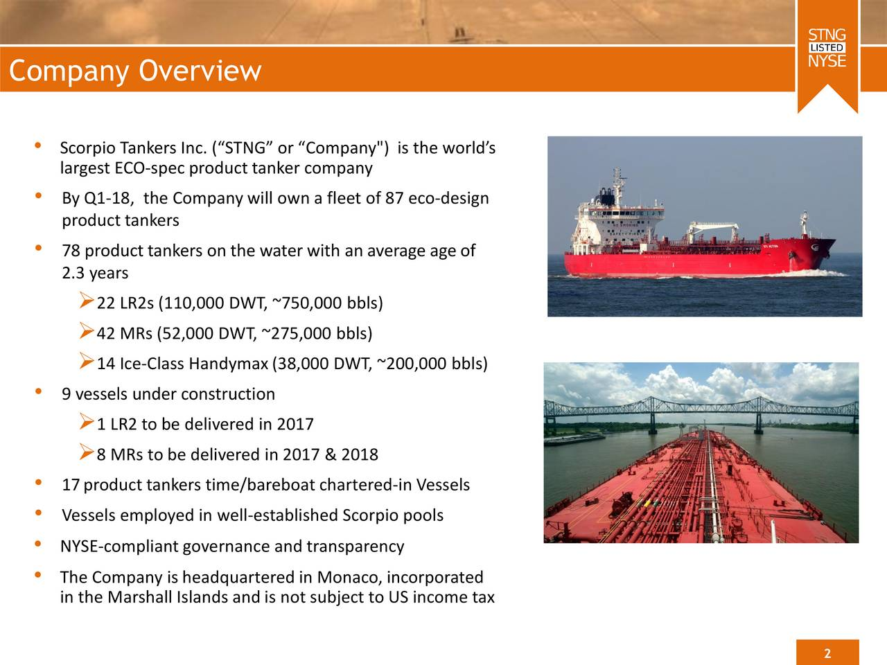 """Scorpio Tankers Inc. (STNG or Company"""") is the worlds largest ECO-spec product tanker company By Q1-18, the Company will own a fleet of 87 eco-design product tankers 78 product tankers on the water with an average age of 2.3 years 22 LR2s (110,000 DWT, ~750,000 bbls) 42 MRs (52,000 DWT, ~275,000 bbls) 14 Ice-Class Handymax(38,000 DWT, ~200,000 bbls) 9 vessels under construction 1 LR2 to be delivered in 2017 8 MRs to be delivered in 2017 & 2018 17product tankers time/bareboat chartered-in Vessels Vessels employed in well-established Scorpio pools NYSE-compliant governance and transparency The Company is headquartered in Monaco, incorporated in the Marshall Islands and is not subject to US income tax"""