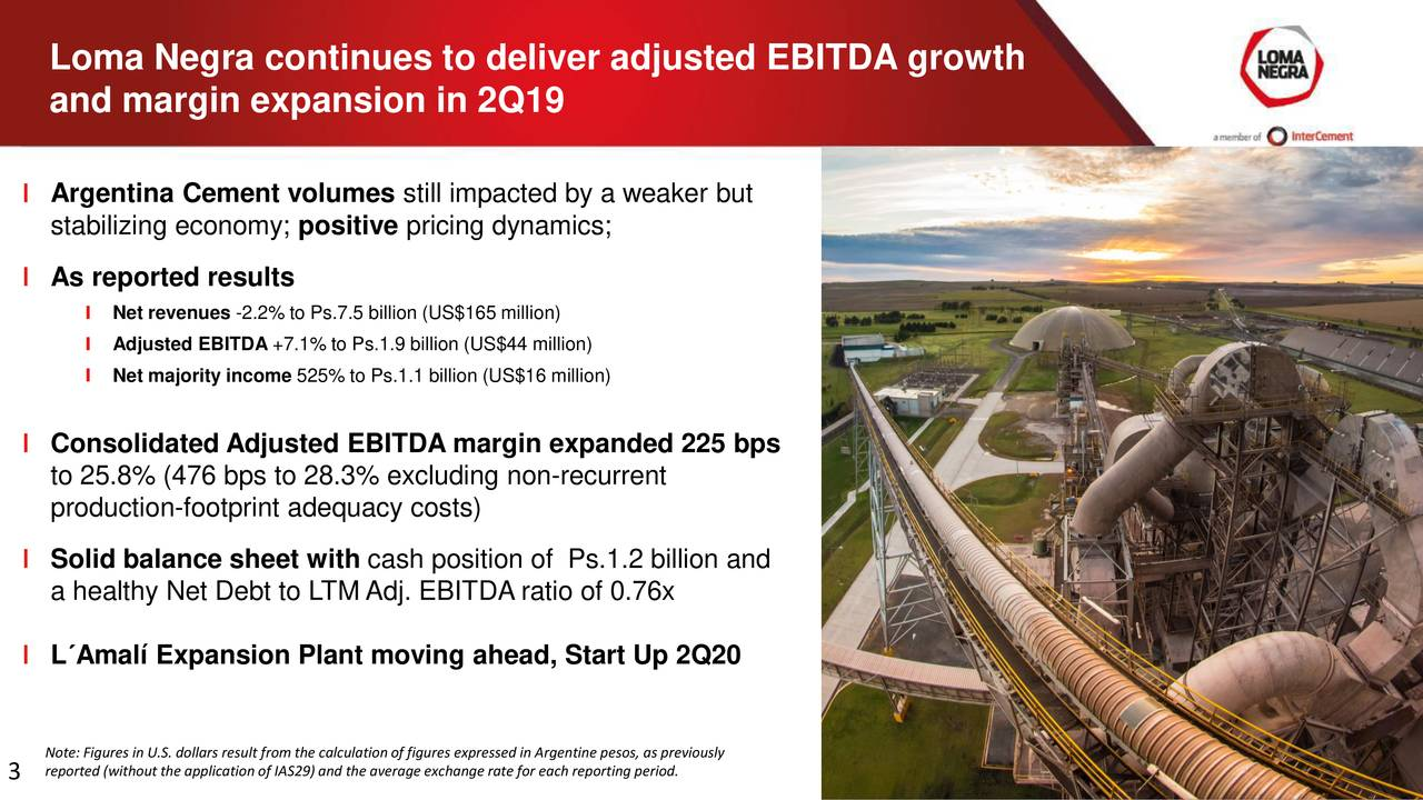 Loma Negra continues to deliver adjusted EBITDA growth