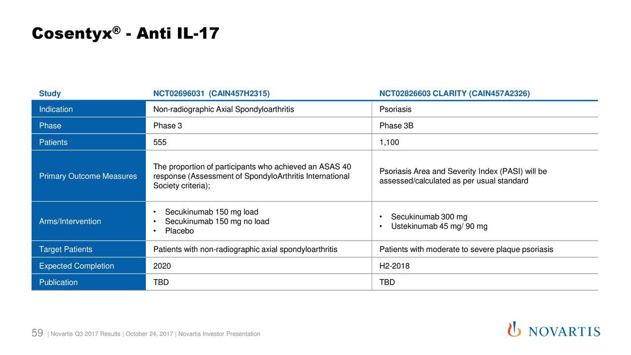 Novartis AG 2017 Q3 - Results - Earnings Call Slides