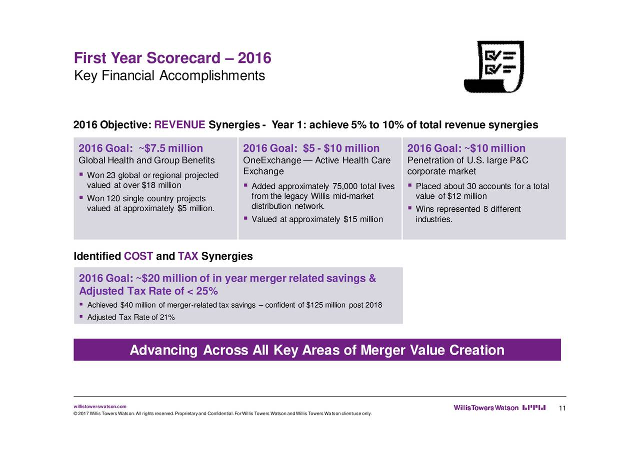 Willis Towers Watson Public Limited 2017 Q3   Results   Earnings