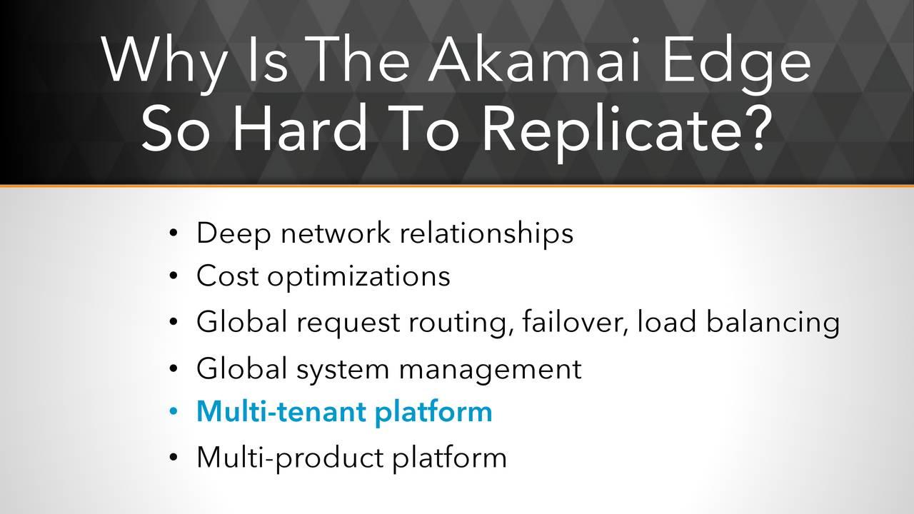Akamai Akam Investor Presentation Slideshow Akamai