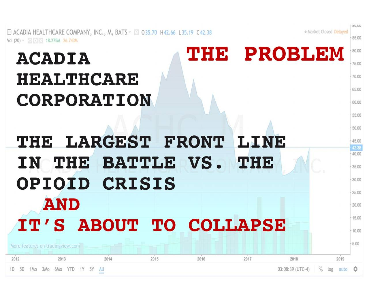 HEALTHCARE CORPORATION THE LARGEST FRONT LINE IN THE BATTLE VS. THE OPIOID CRISIS AND IT'S ABOUT TO COLLAPSE