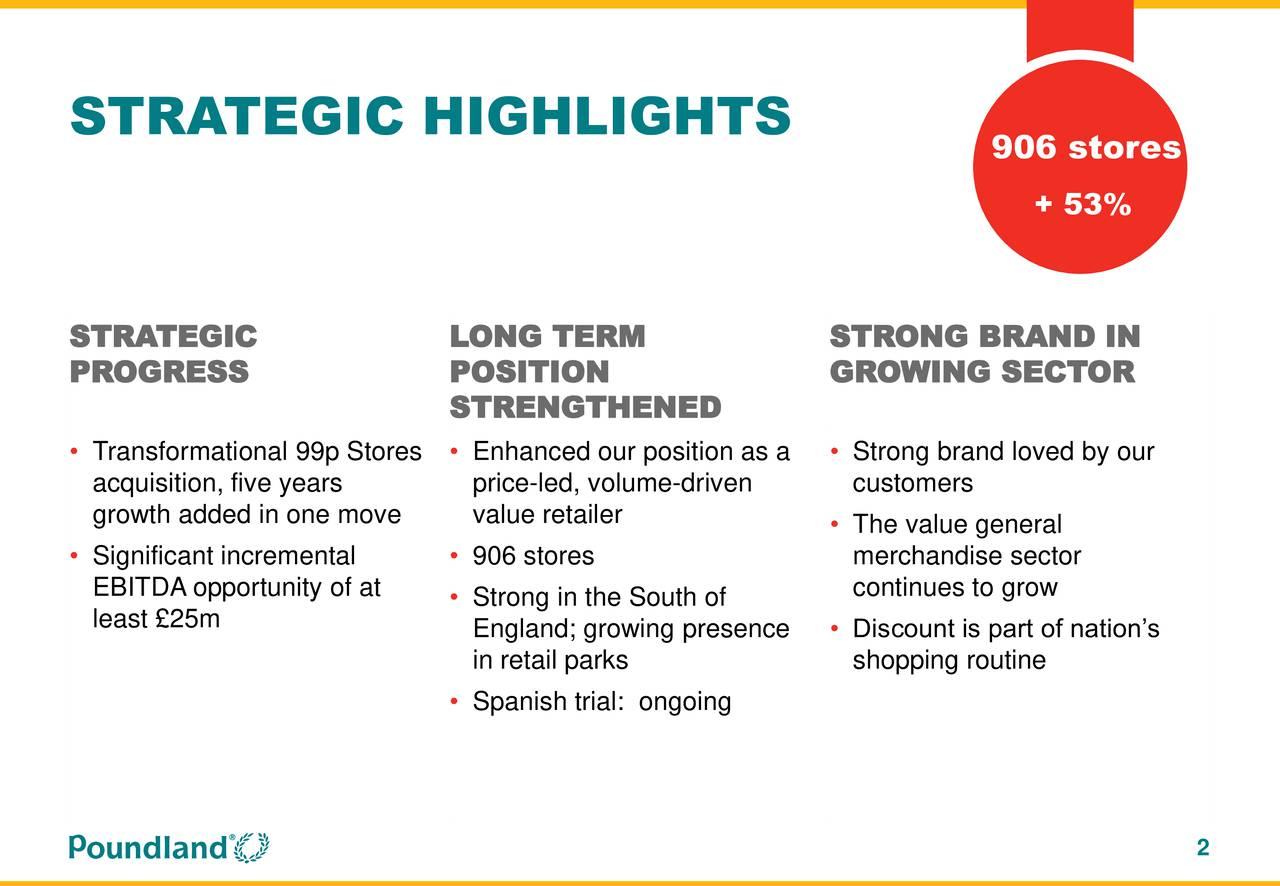 906 stores + 53% STRATEGIC LONG TERM STRONG BRAND IN PROGRESS POSITION GROWING SECTOR STRENGTHENED Transformational 99p Sto Enhanced our position as Strong brand loved by our acquisition, five years price-led, volume-driven customers growth added in one move value retailer  The value general Significant incremental  906 stores merchandise sector EBITDA opportunity of at Strong in the South of continues to grow least 25m England; growing presence Discount is part of nations in retail parks shopping routine Spanish trial: ongoing 2