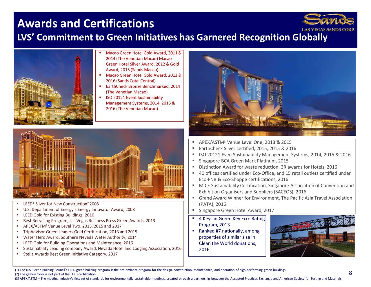 las vegas sands corp a high risk Las vegas sands is clearly an investment proposition with above-average risk levels, but the good news is that uncertainty is already incorporated into valuation to a good degree.