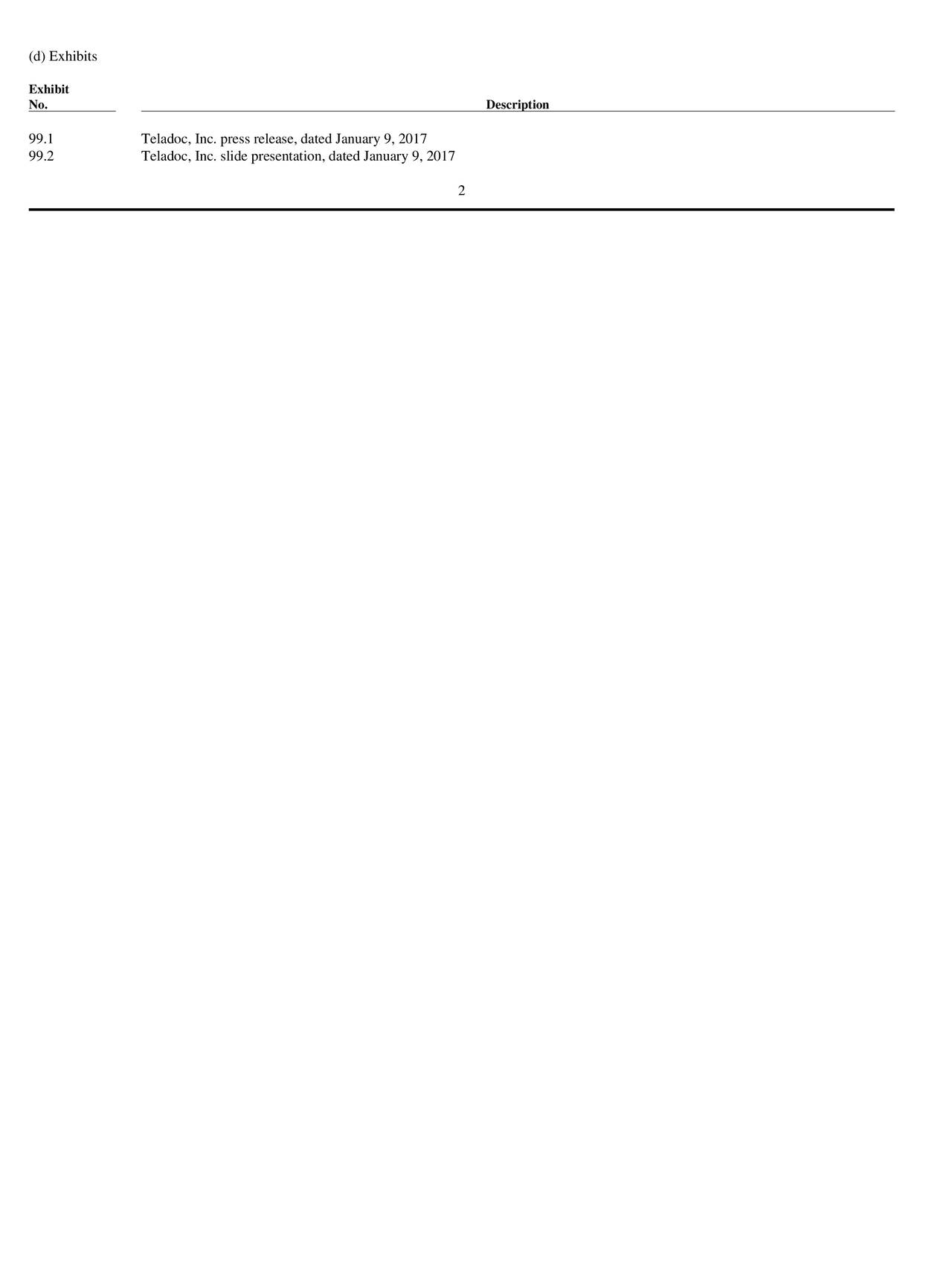 Exhibit No. Description 99.1 Teladoc, Inc. press release, dated January 9, 2017 99.2 Teladoc, Inc. slide presentation, dated January 9, 2017 2
