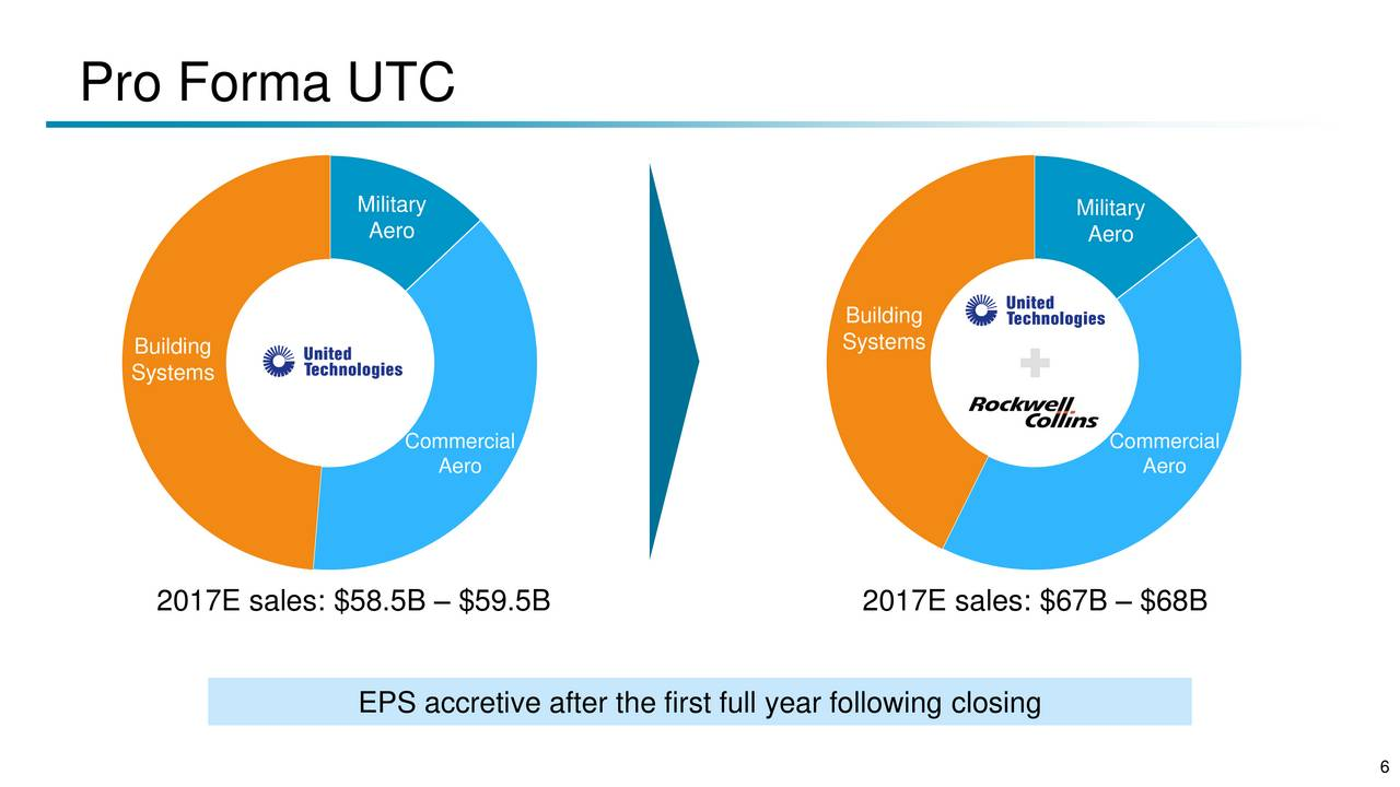 united technologies Get united technologies corp (utx:nyse) real-time stock quotes, news and financial information from cnbc.